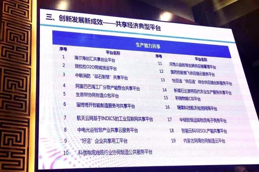 中电光谷智慧产业共享云服务平台入选共享经济典型案例.jpg